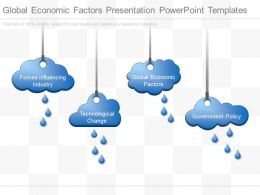 Global Economic Factors Presentation Powerpoint Templates