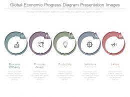 Global Economic Progress Diagram Presentation Images