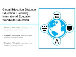 Global Education Distance Education E Learning International Education Worldwide Education