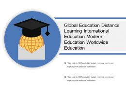 Global Education Distance Learning International Education Modern Education Worldwide Education