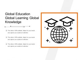 Global Education Global Learning Global Knowledge