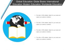 Global Education Globe Books International Education Modern Education Worldwide Education