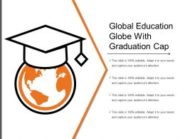 Global Education Globe With Graduation Cap