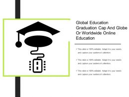 Global Education Graduation Cap And Globe Or Worldwide Online Education