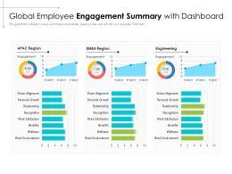 Global Employee Engagement Summary With Dashboard