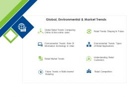 Global Environmental And Market Trends Ppt Powerpoint Presentation Infographics Icon