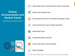 Global Environmental And Market Trends Retail Competition Ppt Powerpoint Slides