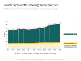 Global Environmental Technology Market Overview Ppt Powerpoint Brochure