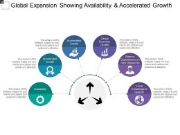 Global Expansion Showing Availability And Accelerated Growth