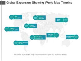 Global Expansion Showing World Map Timeline