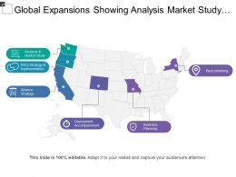 Global Expansions Showing Analysis Market Study And Benchmarking