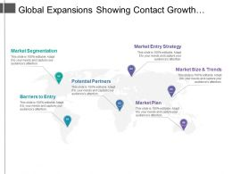 Global Expansions Showing Contact Growth Initiatives And Market Segmentation