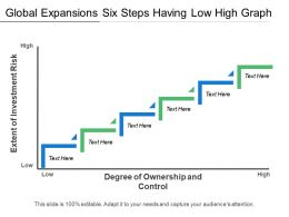 Global Expansions Six Steps Having Low High Graph