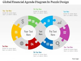 Global Financial Agenda Diagram In Puzzle Design Flat Powerpoint Design