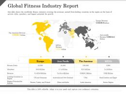 Global Fitness Industry Report Fitness Center Health Club And Gym Ppt Powerpoint Presentation Layouts Backgrounds