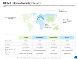 Global Fitness Industry Report Ppt Powerpoint Presentation Styles Model