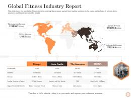 Global Fitness Industry Report Wellness Industry Overview Ppt Model Inspiration