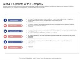 Global Footprints Of The Company Stock Market Launch Banking Institution Ppt Outline