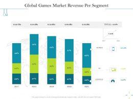 Global Games Market Revenue Per Segment M2546 Ppt Powerpoint Presentation Ideas