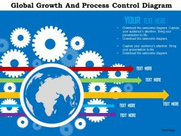 Global Growth And Process Control Diagram Flat Powerpoint Design