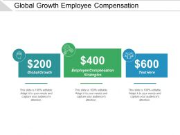 Global Growth Employee Compensation Strategies Product Information Recurring Cpb