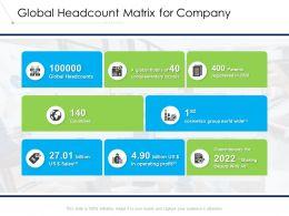 Global Headcount Matrix For Company