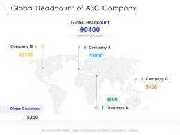 Global Headcount Of ABC Company