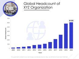 Global Headcount Of XYZ Organization