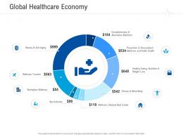 Global Healthcare Economy Healthcare Management System Ppt Pictures Graphics Design