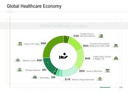 Global Healthcare Economy Hospital Administration Ppt File Diagrams