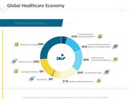 Global Healthcare Economy Hospital Management Ppt Icon Samples