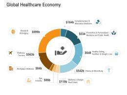 Global Healthcare Economy Nursing Management Ppt Microsoft