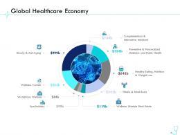 Global Healthcare Economy Pharma Company Management Ppt Introduction