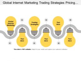 Global Internet Marketing Trading Strategies Pricing Strategies Marketing Cpb