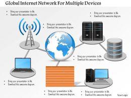 Global Internet Network For Multiple Devices Ppt Slides