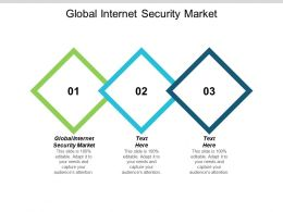 Global Internet Security Market Ppt Powerpoint Presentation Portfolio Slides Cpb