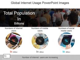 Global Internet Usage Powerpoint Images