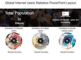 Global Internet Users Statistics Powerpoint Layout