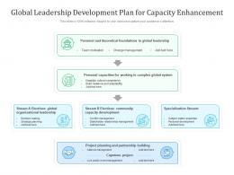 Global Leadership Development Plan For Capacity Enhancement