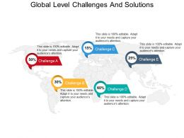 Global Level Challenges And Solutions Powerpoint Slide Ideas