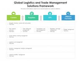 Global Logistics And Trade Management Solutions Framework