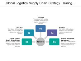 Global Logistics Supply Chain Strategy Training Investment Management Cpb