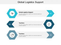 Global Logistics Support Ppt Powerpoint Presentation Gallery Graphics Tutorials Cpb