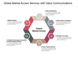 Global Market Access Services With Value Communications