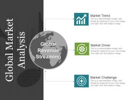 Global Market Analysis Powerpoint Themes