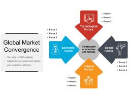Global Market Convergence Powerpoint Slide Deck