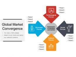 Global Market Convergence Powerpoint Slide Deck