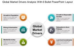 Global Market Drivers Analysis With 6 Bullet Powerpoint Layout