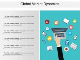 global market dynamics