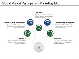 Global Market Participation Marketing Mix Development Marketing Analysis